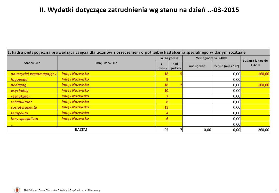 Dzielnicowe Biuro Finansów Oświaty - Targówek m.st. Warszawy II. Wydatki dotyczące zatrudnienia wg stanu na dzień..-03-2015 7
