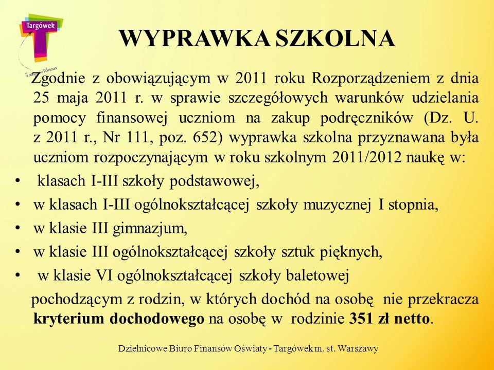 Zgodnie z obowiązującym w 2011 roku Rozporządzeniem z dnia 25 maja 2011 r. w sprawie szczegółowych warunków udzielania pomocy finansowej uczniom na za