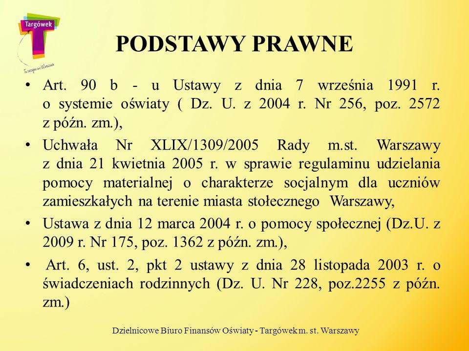 PODSTAWY PRAWNE Art. 90 b - u Ustawy z dnia 7 września 1991 r. o systemie oświaty ( Dz. U. z 2004 r. Nr 256, poz. 2572 z późn. zm.), Uchwała Nr XLIX/1