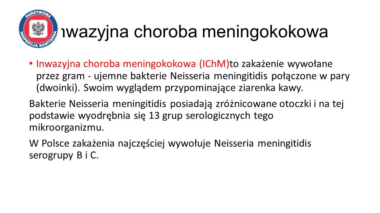 Inwazyjna choroba meningokokowa Inwazyjna choroba meningokokowa (IChM)to zakażenie wywołane przez gram - ujemne bakterie Neisseria meningitidis połączone w pary (dwoinki).