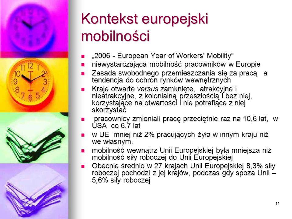 """11 Kontekst europejski mobilności """"2006 - European Year of Workers Mobility """"2006 - European Year of Workers Mobility niewystarczająca mobilność pracowników w Europie niewystarczająca mobilność pracowników w Europie Zasada swobodnego przemieszczania się za pracą a tendencja do ochron rynków wewnętrznych Zasada swobodnego przemieszczania się za pracą a tendencja do ochron rynków wewnętrznych Kraje otwarte versus zamknięte, atrakcyjne i nieatrakcyjne, z kolonialną przeszłością i bez niej, korzystające na otwartości i nie potrafiące z niej skorzystać Kraje otwarte versus zamknięte, atrakcyjne i nieatrakcyjne, z kolonialną przeszłością i bez niej, korzystające na otwartości i nie potrafiące z niej skorzystać pracownicy zmieniali pracę przeciętnie raz na 10,6 lat, w USA co 6,7 lat pracownicy zmieniali pracę przeciętnie raz na 10,6 lat, w USA co 6,7 lat w UE mniej niż 2% pracujących żyła w innym kraju niż we własnym."""