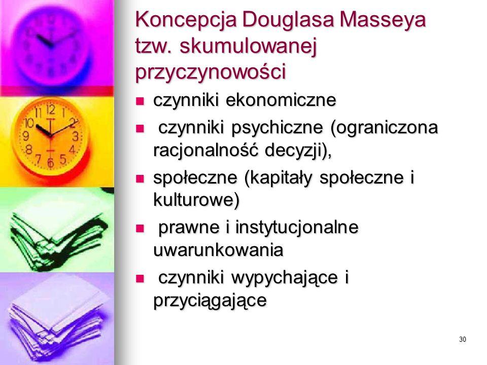 30 Koncepcja Douglasa Masseya tzw. skumulowanej przyczynowości czynniki ekonomiczne czynniki ekonomiczne czynniki psychiczne (ograniczona racjonalność