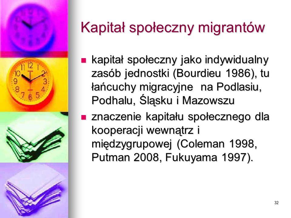 32 Kapitał społeczny migrantów kapitał społeczny jako indywidualny zasób jednostki (Bourdieu 1986), tu łańcuchy migracyjne na Podlasiu, Podhalu, Śląsku i Mazowszu kapitał społeczny jako indywidualny zasób jednostki (Bourdieu 1986), tu łańcuchy migracyjne na Podlasiu, Podhalu, Śląsku i Mazowszu znaczenie kapitału społecznego dla kooperacji wewnątrz i międzygrupowej (Coleman 1998, Putman 2008, Fukuyama 1997).