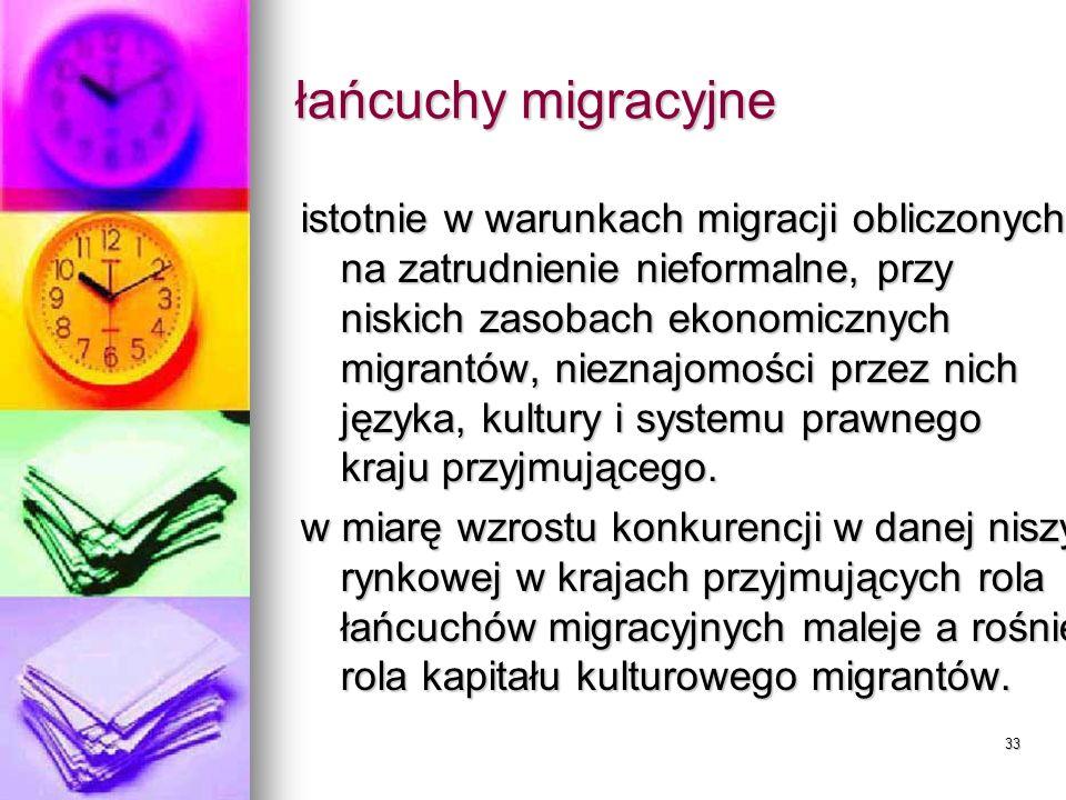 33 łańcuchy migracyjne istotnie w warunkach migracji obliczonych na zatrudnienie nieformalne, przy niskich zasobach ekonomicznych migrantów, nieznajomości przez nich języka, kultury i systemu prawnego kraju przyjmującego.