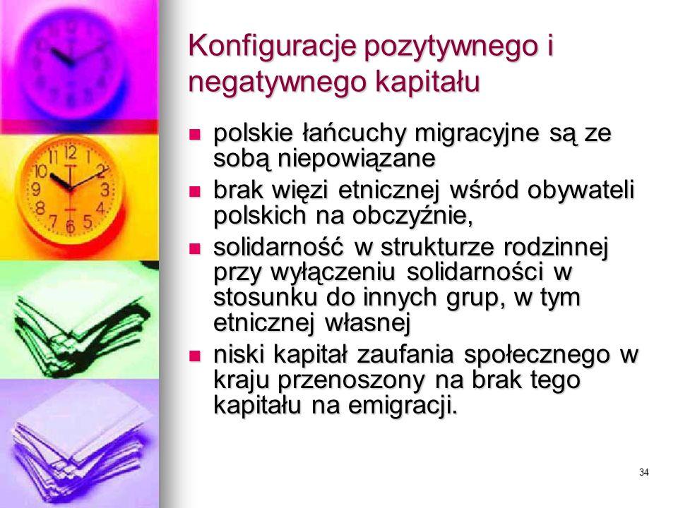 34 Konfiguracje pozytywnego i negatywnego kapitału polskie łańcuchy migracyjne są ze sobą niepowiązane polskie łańcuchy migracyjne są ze sobą niepowiązane brak więzi etnicznej wśród obywateli polskich na obczyźnie, brak więzi etnicznej wśród obywateli polskich na obczyźnie, solidarność w strukturze rodzinnej przy wyłączeniu solidarności w stosunku do innych grup, w tym etnicznej własnej solidarność w strukturze rodzinnej przy wyłączeniu solidarności w stosunku do innych grup, w tym etnicznej własnej niski kapitał zaufania społecznego w kraju przenoszony na brak tego kapitału na emigracji.