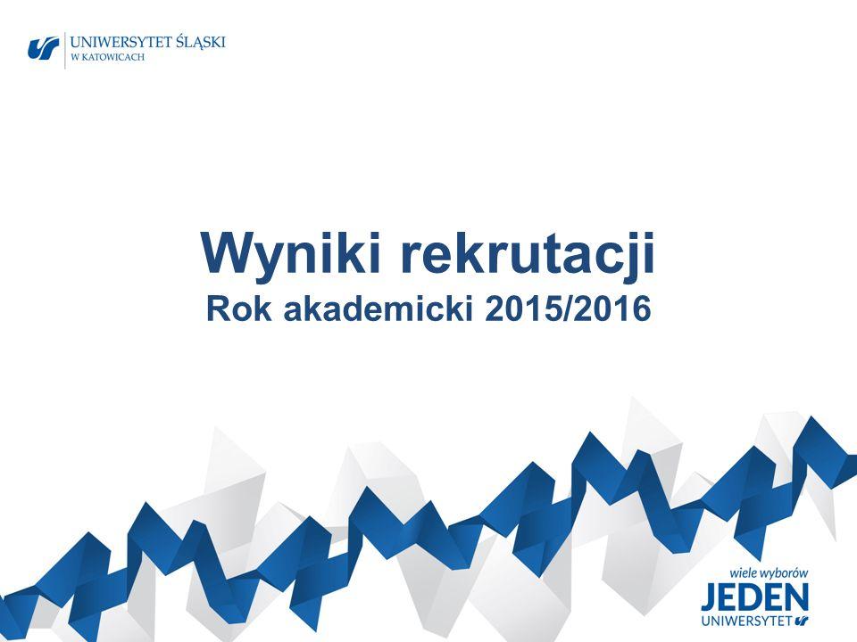 Wyniki rekrutacji Rok akademicki 2015/2016