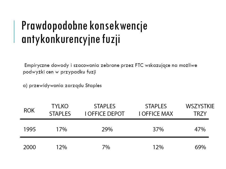 Prawdopodobne konsekwencje antykonkurencyjne fuzji Empiryczne dowody i szacowania zebrane przez FTC wskazujące na możliwe podwyżki cen w przypadku fuzji a) przewidywania zarządu Staples