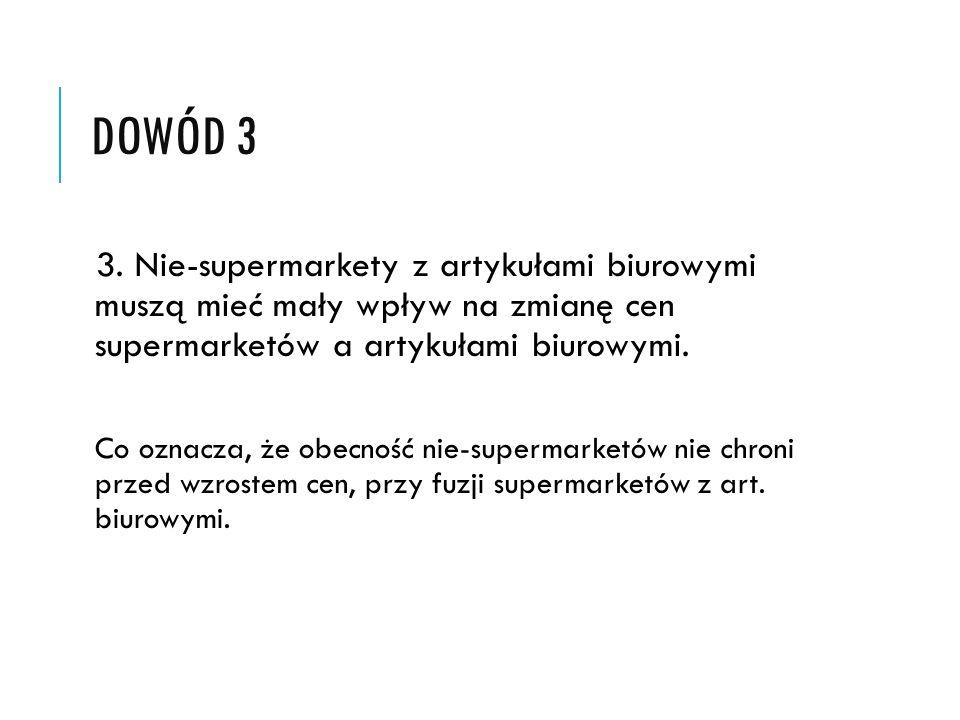 DOWÓD 4 4.Ekonometryczne dowody wspierania rynku supermarketów z artykułami biurowymi.