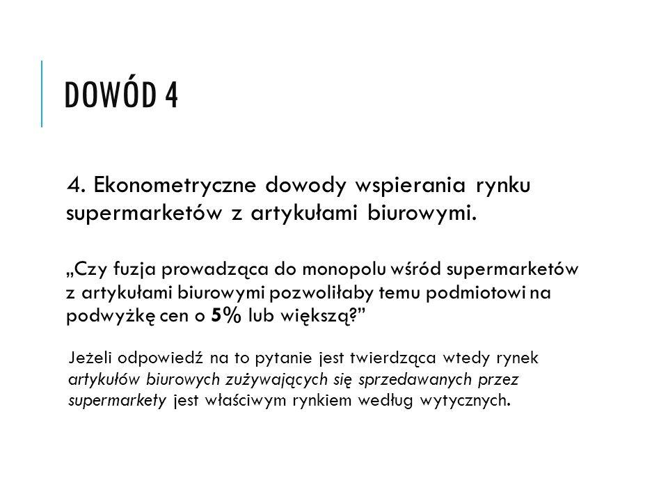 DOWÓD 4 4. Ekonometryczne dowody wspierania rynku supermarketów z artykułami biurowymi.
