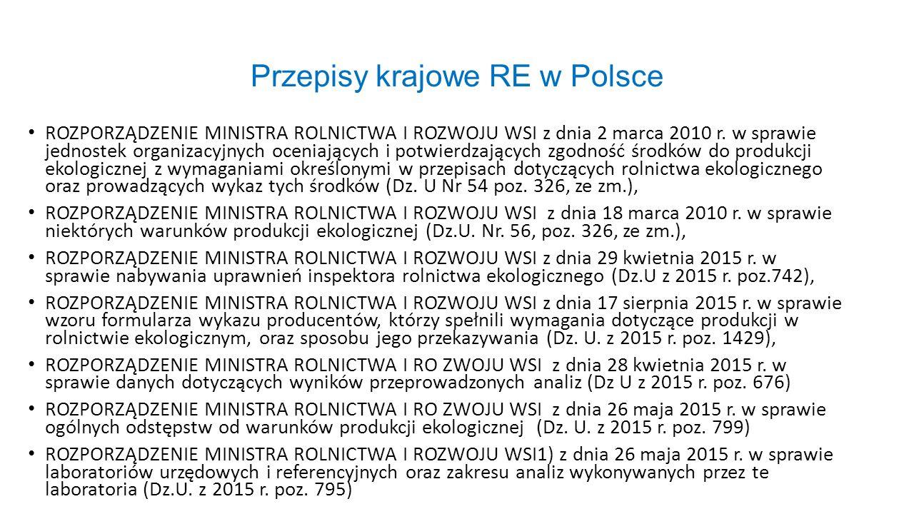 Przepisy krajowe RE w Polsce ROZPORZĄDZENIE MINISTRA ROLNICTWA I ROZWOJU WSI z dnia 2 marca 2010 r. w sprawie jednostek organizacyjnych oceniających i