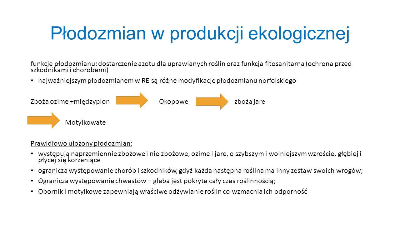 Płodozmian w produkcji ekologicznej funkcje płodozmianu: dostarczenie azotu dla uprawianych roślin oraz funkcja fitosanitarna (ochrona przed szkodnika
