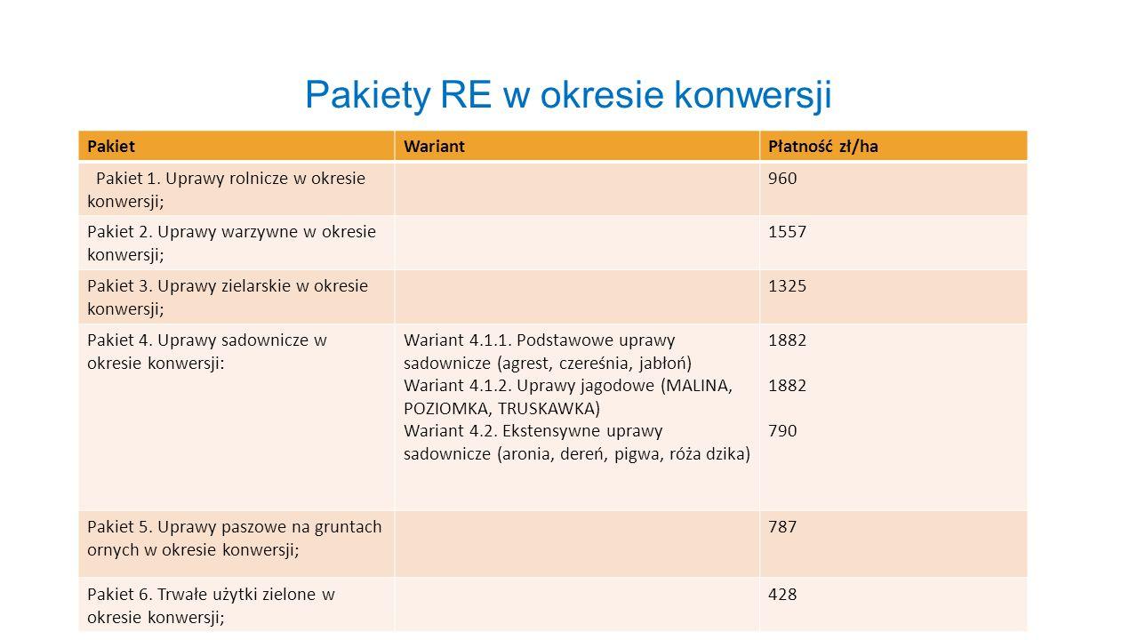 Pakiety RE w okresie konwersji PakietWariantPłatność zł/ha Pakiet 1. Uprawy rolnicze w okresie konwersji; 960 Pakiet 2. Uprawy warzywne w okresie konw