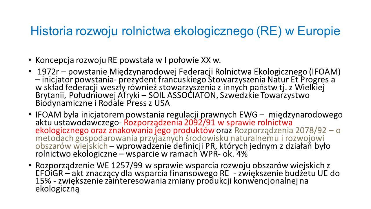 Historia rozwoju rolnictwa ekologicznego (RE) w Europie Koncepcja rozwoju RE powstała w I połowie XX w. 1972r – powstanie Międzynarodowej Federacji Ro
