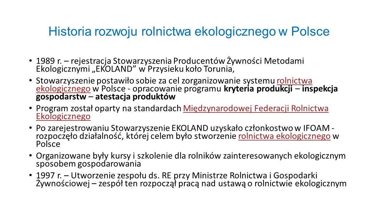 """Historia rozwoju rolnictwa ekologicznego w Polsce 1989 r. – rejestracja Stowarzyszenia Producentów Żywności Metodami Ekologicznymi """"EKOLAND"""" w Przysie"""