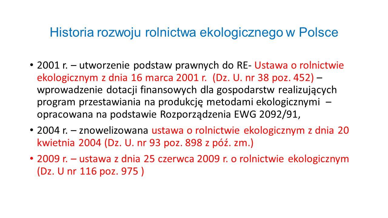 Historia rozwoju rolnictwa ekologicznego w Polsce 2001 r. – utworzenie podstaw prawnych do RE- Ustawa o rolnictwie ekologicznym z dnia 16 marca 2001 r