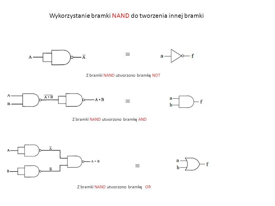 Wykorzystanie bramki NAND do tworzenia innej bramki Z bramki NAND utworzono bramkę NOT Z bramki NAND utworzono bramkę AND Z bramki NAND utworzono bramkę OR