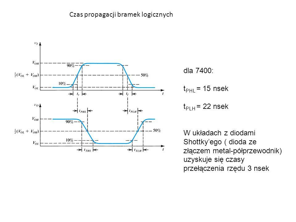 Czas propagacji bramek logicznych dla 7400: t PHL = 15 nsek t PLH = 22 nsek W układach z diodami Shottky'ego ( dioda ze złączem metal-półprzewodnik) u
