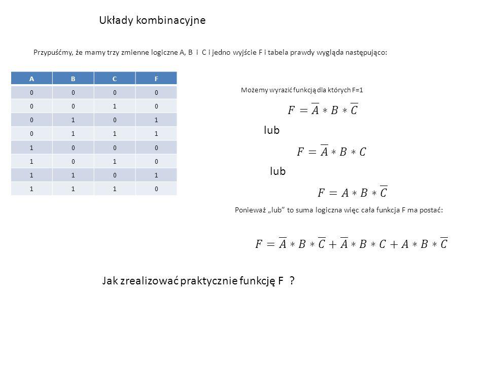 """Układy kombinacyjne Przypuśćmy, że mamy trzy zmienne logiczne A, B i C i jedno wyjście F i tabela prawdy wygląda następująco: ABCF 0000 0010 0101 0111 1000 1010 1101 1110 Możemy wyrazić funkcją dla których F=1 lub Ponieważ """"lub to suma logiczna więc cała funkcja F ma postać: Jak zrealizować praktycznie funkcję F"""