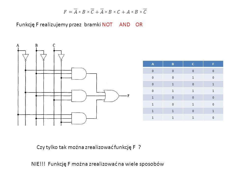 Funkcję F realizujemy przez bramki NOT AND OR ABCF 0000 0010 0101 0111 1000 1010 1101 1110 Czy tylko tak można zrealizować funkcję F ? NIE!!! Funkcję