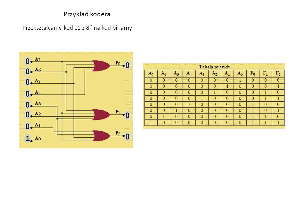 """Przykład kodera Przekształcamy kod """"1 z 8 na kod binarny"""