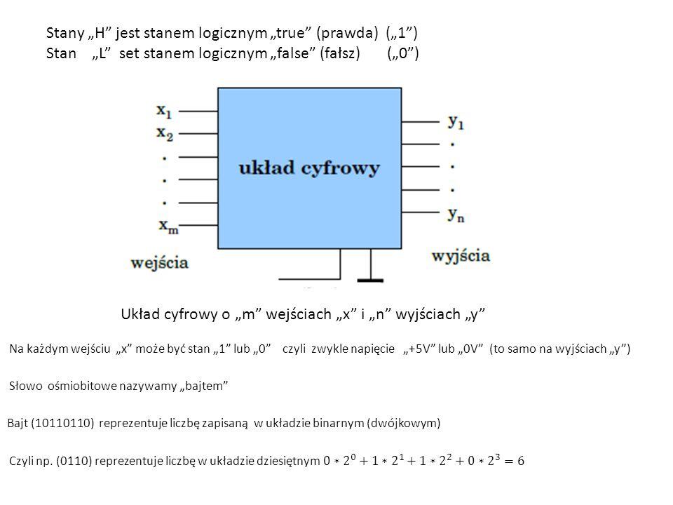 """Stany """"H jest stanem logicznym """"true (prawda) (""""1 ) Stan """"L set stanem logicznym """"false (fałsz) (""""0 ) Układ cyfrowy o """"m wejściach """"x i """"n wyjściach """"y Na każdym wejściu """"x może być stan """"1 lub """"0 czyli zwykle napięcie """"+5V lub """"0V (to samo na wyjściach """"y ) Słowo ośmiobitowe nazywamy """"bajtem Bajt (10110110) reprezentuje liczbę zapisaną w układzie binarnym (dwójkowym)"""