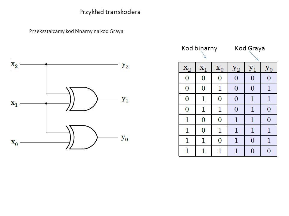 Przykład transkodera Przekształcamy kod binarny na kod Graya Kod binarny Kod Graya