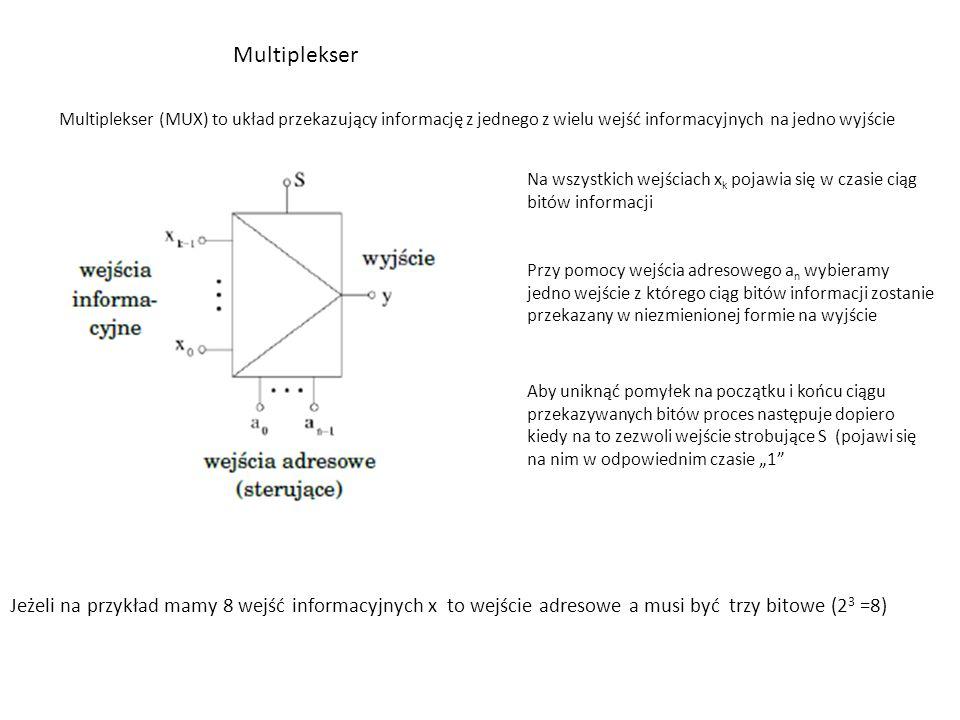 """Multiplekser Multiplekser (MUX) to układ przekazujący informację z jednego z wielu wejść informacyjnych na jedno wyjście Na wszystkich wejściach x k pojawia się w czasie ciąg bitów informacji Przy pomocy wejścia adresowego a n wybieramy jedno wejście z którego ciąg bitów informacji zostanie przekazany w niezmienionej formie na wyjście Aby uniknąć pomyłek na początku i końcu ciągu przekazywanych bitów proces następuje dopiero kiedy na to zezwoli wejście strobujące S (pojawi się na nim w odpowiednim czasie """"1 Jeżeli na przykład mamy 8 wejść informacyjnych x to wejście adresowe a musi być trzy bitowe (2 3 =8)"""
