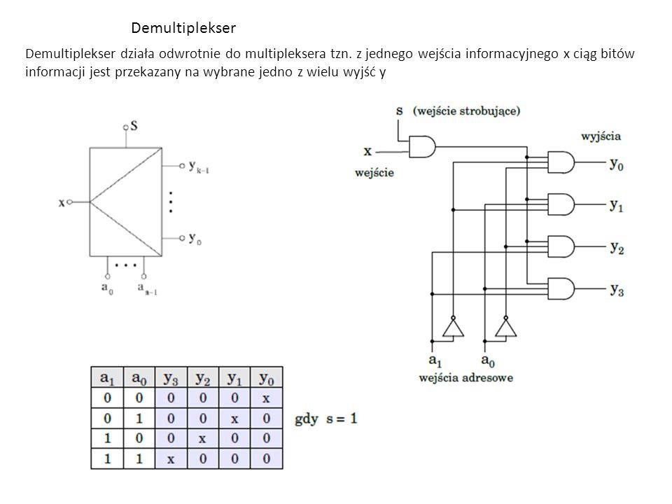 Demultiplekser Demultiplekser działa odwrotnie do multipleksera tzn. z jednego wejścia informacyjnego x ciąg bitów informacji jest przekazany na wybra