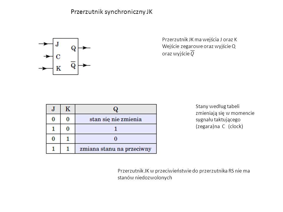 Przerzutnik synchroniczny JK Stany według tabeli zmieniają się w momencie sygnału taktującego (zegara)na C (clock) Przerzutnik JK w przeciwieństwie do przerzutnika RS nie ma stanów niedozwolonych