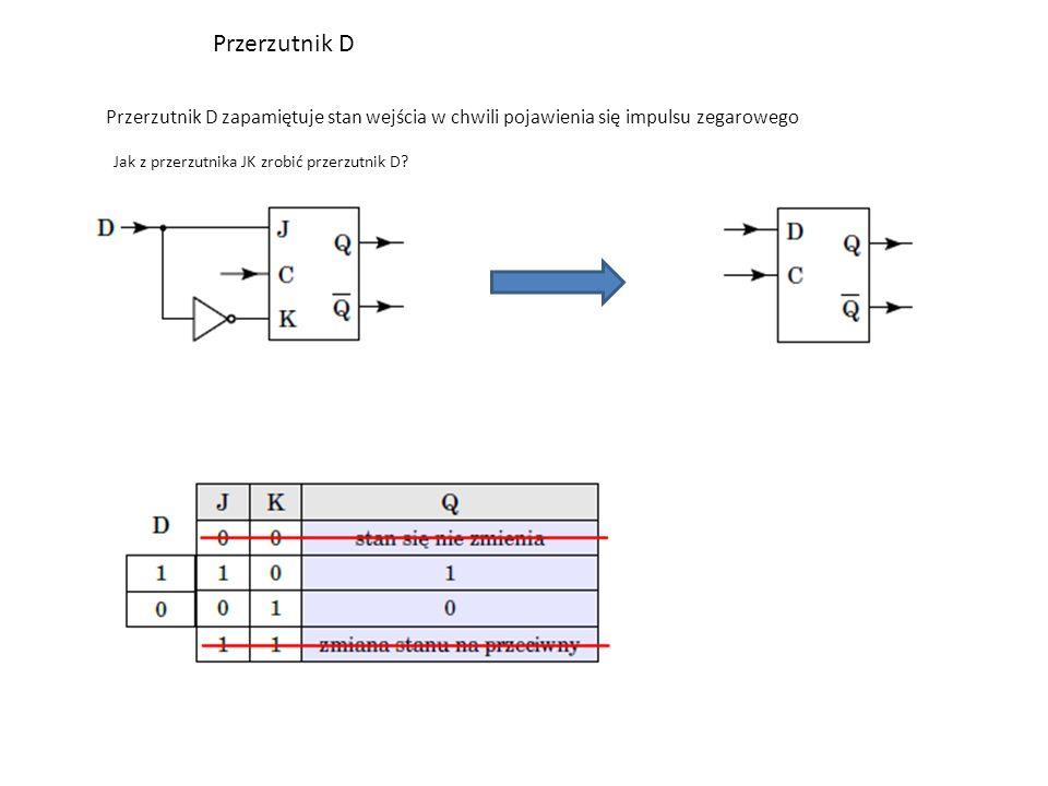 Przerzutnik D Przerzutnik D zapamiętuje stan wejścia w chwili pojawienia się impulsu zegarowego Jak z przerzutnika JK zrobić przerzutnik D