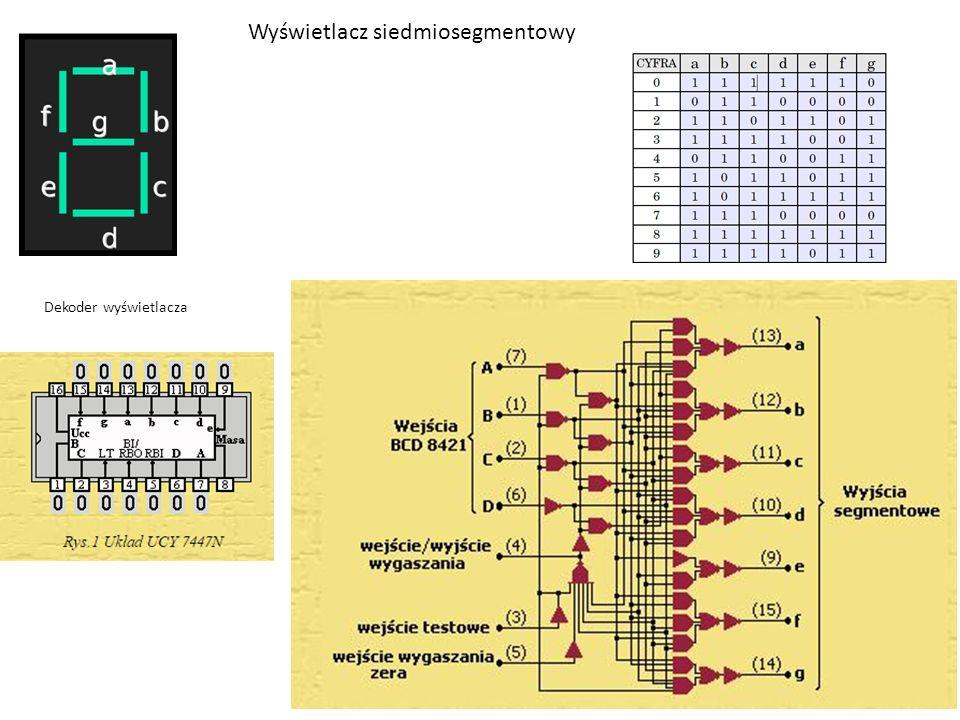 Wyświetlacz siedmiosegmentowy Dekoder wyświetlacza