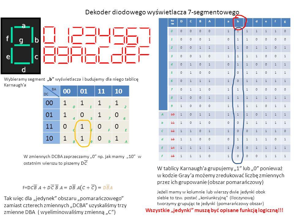 Dekoder diodowego wyświetlacza 7-segmentowego licz -ba DCBAabcdefg 000001111110 100010110000 200111101101 300101111001 401010110011 501001011011 60111