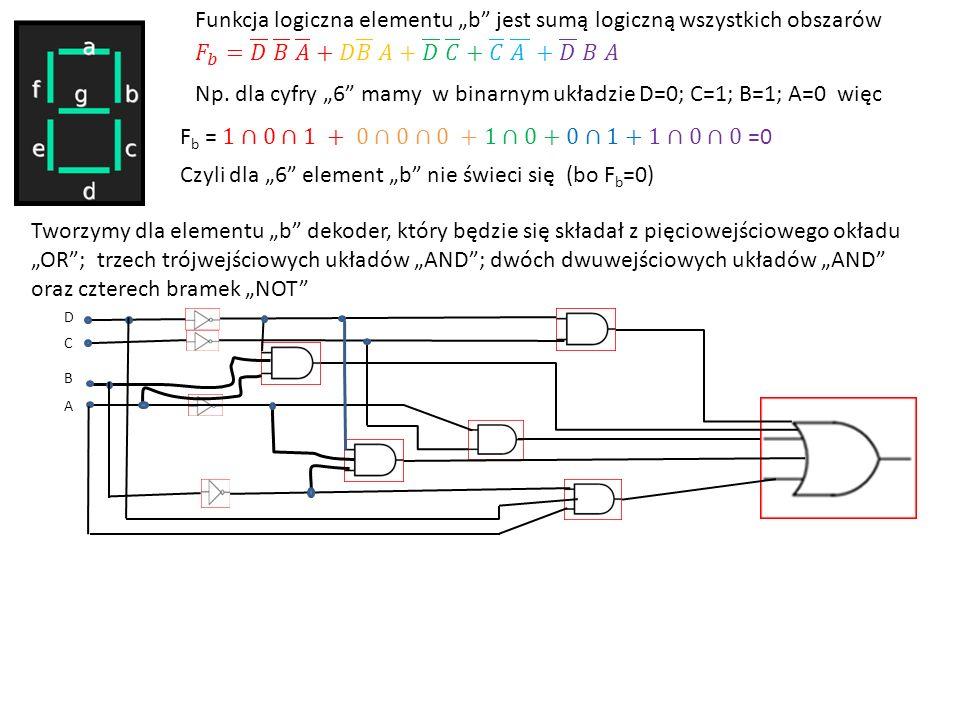 """Np. dla cyfry """"6"""" mamy w binarnym układzie D=0; C=1; B=1; A=0 więc Czyli dla """"6"""" element """"b"""" nie świeci się (bo F b =0) Tworzymy dla elementu """"b"""" deko"""