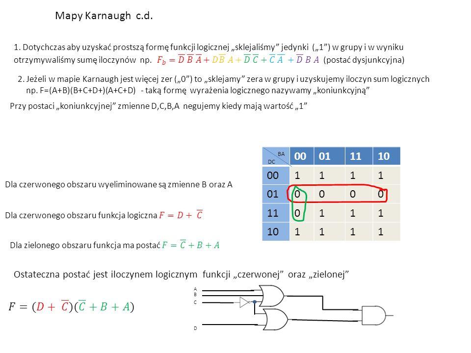 """Mapy Karnaugh c.d. 2. Jeżeli w mapie Karnaugh jest więcej zer (""""0"""") to """"sklejamy"""" zera w grupy i uzyskujemy iloczyn sum logicznych np. F=(A+B)(B+C+D+)"""