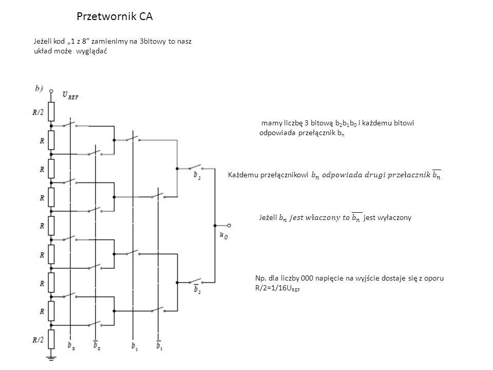 """Przetwornik CA Jeżeli kod """"1 z 8 zamienimy na 3bitowy to nasz układ może wyglądać mamy liczbę 3 bitową b 2 b 1 b 0 i każdemu bitowi odpowiada przełącznik b n Np."""