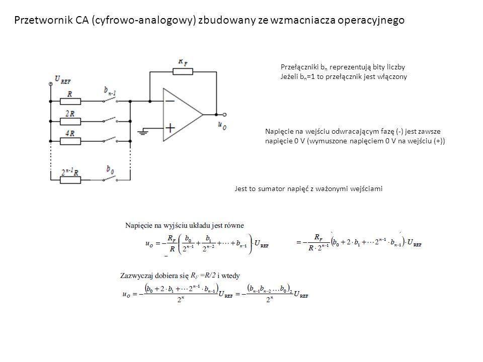 Przetwornik CA (cyfrowo-analogowy) zbudowany ze wzmacniacza operacyjnego Przełączniki b n reprezentują bity liczby Jeżeli b n =1 to przełącznik jest w