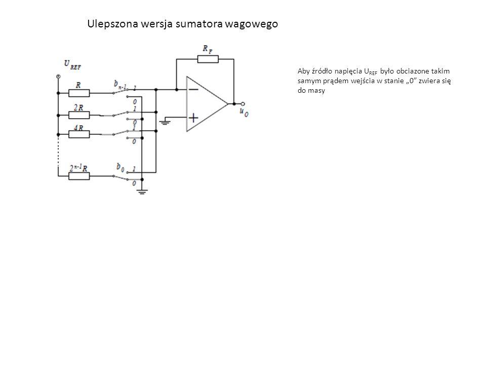 """Ulepszona wersja sumatora wagowego Aby źródło napięcia U REF było obciazone takim samym prądem wejścia w stanie """"0 zwiera się do masy"""