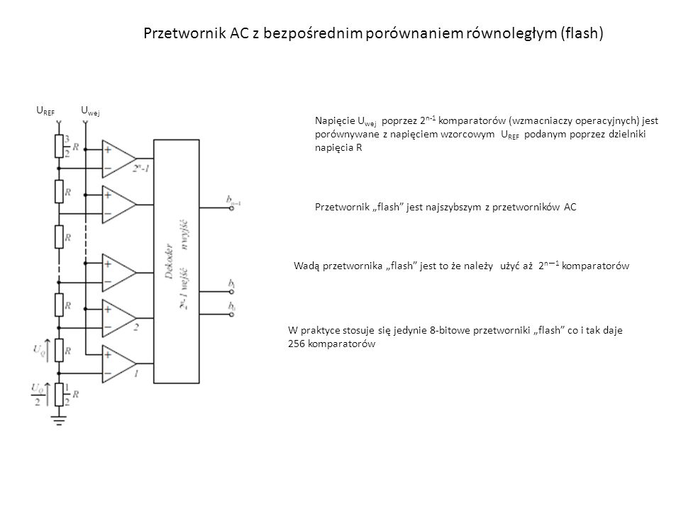 """Przetwornik AC z bezpośrednim porównaniem równoległym (flash) Napięcie U wej poprzez 2 n-1 komparatorów (wzmacniaczy operacyjnych) jest porównywane z napięciem wzorcowym U REF podanym poprzez dzielniki napięcia R U REF U wej Przetwornik """"flash jest najszybszym z przetworników AC Wadą przetwornika """"flash jest to że należy użyć aż 2 n—1 komparatorów W praktyce stosuje się jedynie 8-bitowe przetworniki """"flash co i tak daje 256 komparatorów"""