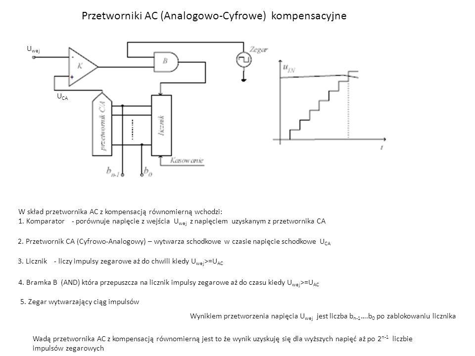 Przetworniki AC (Analogowo-Cyfrowe) kompensacyjne W skład przetwornika AC z kompensacją równomierną wchodzi: 1. Komparator - porównuje napięcie z wejś