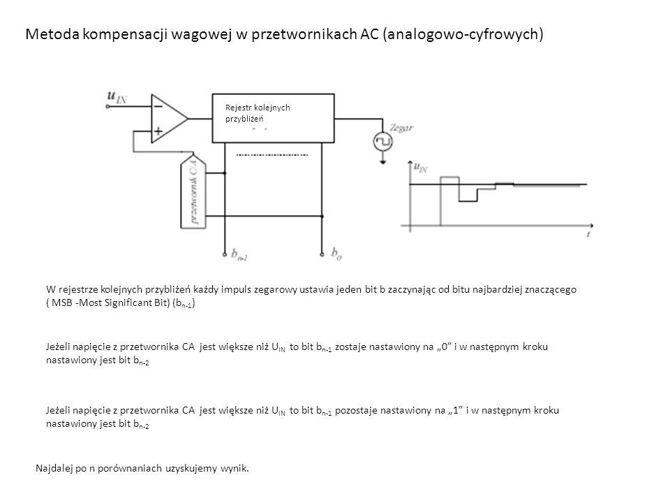 """Metoda kompensacji wagowej w przetwornikach AC (analogowo-cyfrowych) Rejestr kolejnych przybliżeń W rejestrze kolejnych przybliżeń każdy impuls zegarowy ustawia jeden bit b zaczynając od bitu najbardziej znaczącego ( MSB -Most Significant Bit) (b n-1 ) Jeżeli napięcie z przetwornika CA jest większe niż U IN to bit b n-1 zostaje nastawiony na """"0 i w następnym kroku nastawiony jest bit b n-2 Jeżeli napięcie z przetwornika CA jest większe niż U IN to bit b n-1 pozostaje nastawiony na """"1 i w następnym kroku nastawiony jest bit b n-2 Najdalej po n porównaniach uzyskujemy wynik."""