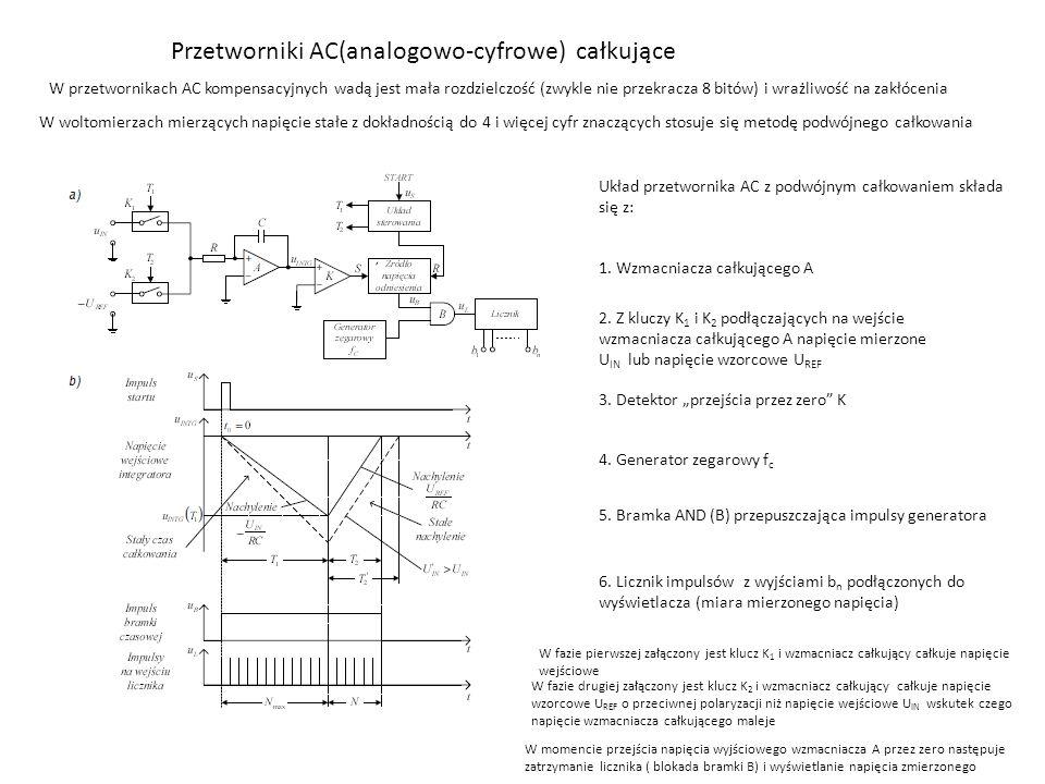 Przetworniki AC(analogowo-cyfrowe) całkujące W przetwornikach AC kompensacyjnych wadą jest mała rozdzielczość (zwykle nie przekracza 8 bitów) i wrażli