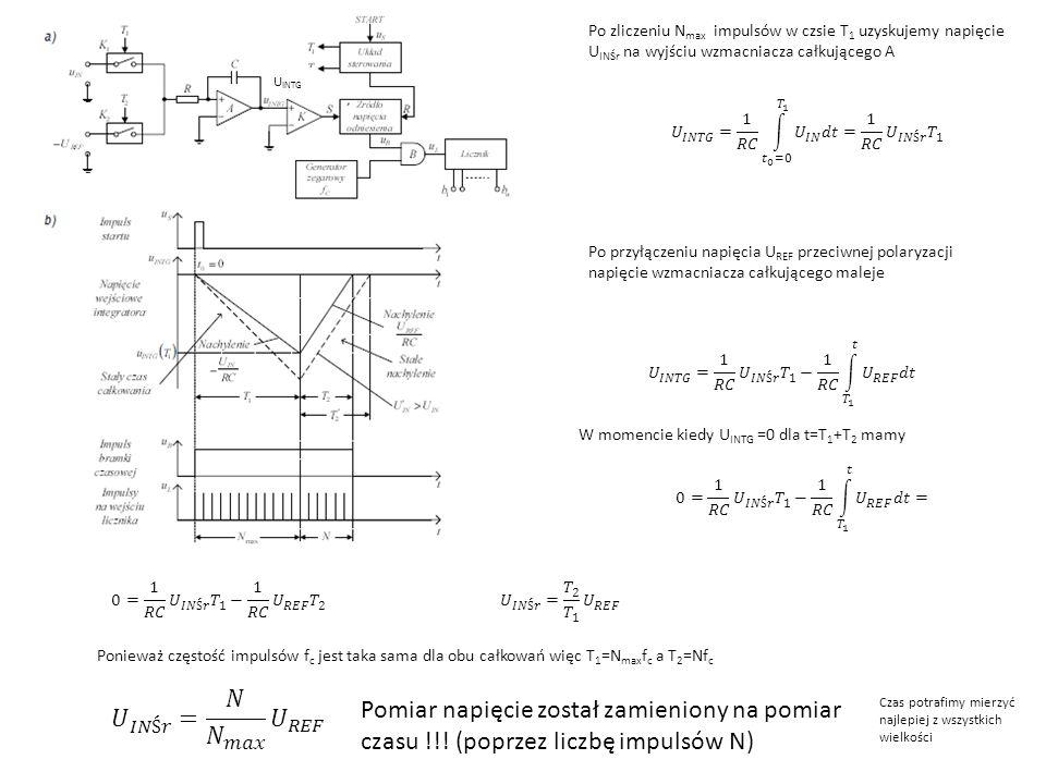 U INTG Po zliczeniu N max impulsów w czsie T 1 uzyskujemy napięcie U INŚr na wyjściu wzmacniacza całkującego A Po przyłączeniu napięcia U REF przeciwnej polaryzacji napięcie wzmacniacza całkującego maleje W momencie kiedy U INTG =0 dla t=T 1 +T 2 mamy Ponieważ częstość impulsów f c jest taka sama dla obu całkowań więc T 1 =N max f c a T 2 =Nf c Pomiar napięcie został zamieniony na pomiar czasu !!.