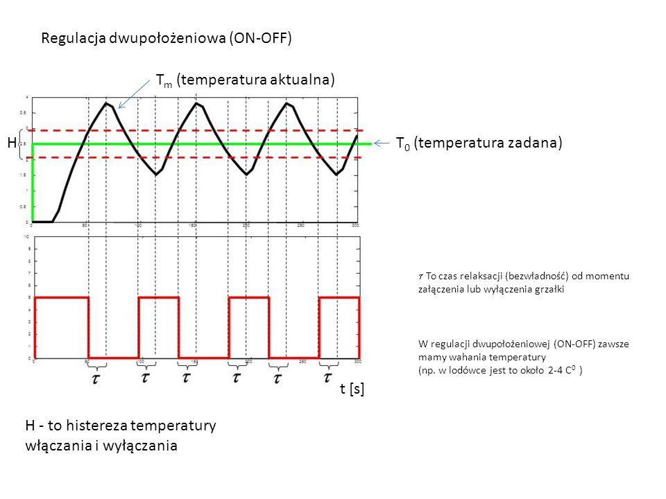 Regulacja dwupołożeniowa (ON-OFF) t [s] T 0 (temperatura zadana) T m (temperatura aktualna) H H - to histereza temperatury włączania i wyłączania W regulacji dwupołożeniowej (ON-OFF) zawsze mamy wahania temperatury (np.
