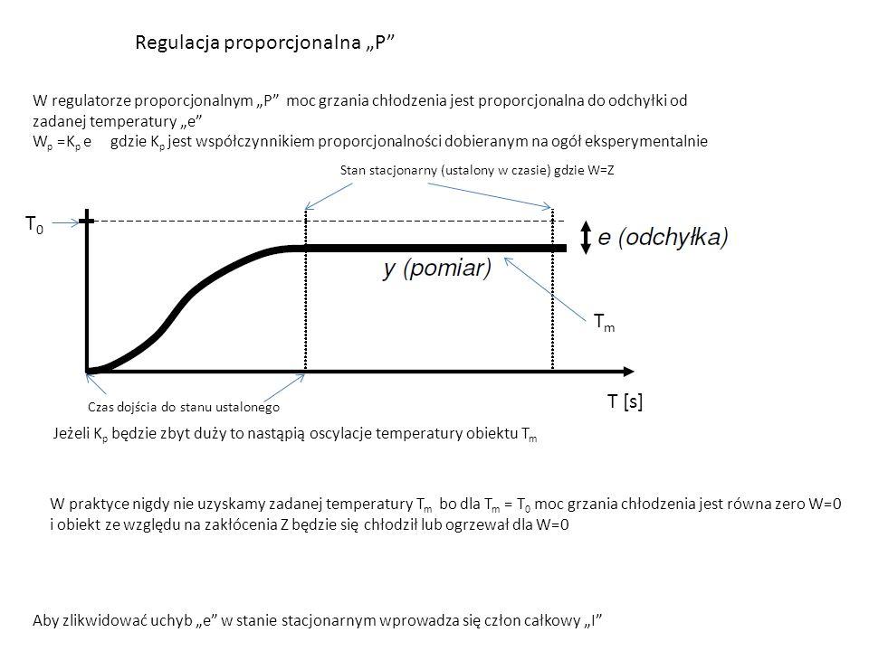 """Regulacja proporcjonalna """"P"""" W regulatorze proporcjonalnym """"P"""" moc grzania chłodzenia jest proporcjonalna do odchyłki od zadanej temperatury """"e"""" W p ="""
