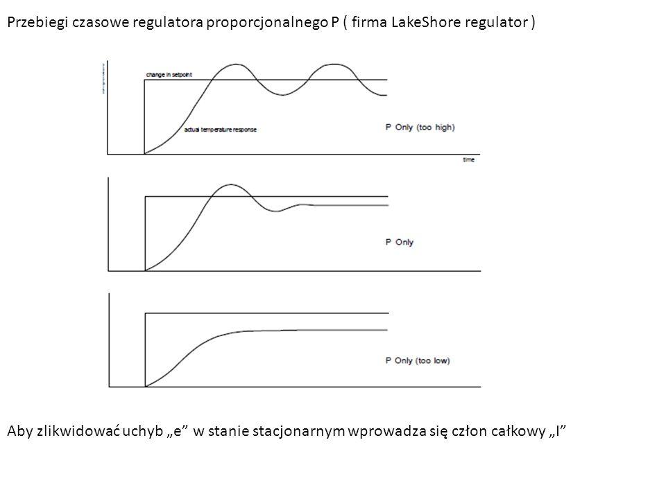 """Przebiegi czasowe regulatora proporcjonalnego P ( firma LakeShore regulator ) Aby zlikwidować uchyb """"e w stanie stacjonarnym wprowadza się człon całkowy """"I"""