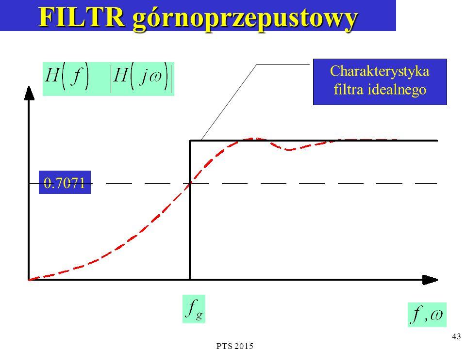 PTS 2015 43 FILTR górnoprzepustowy Charakterystyka filtra idealnego 0.7071