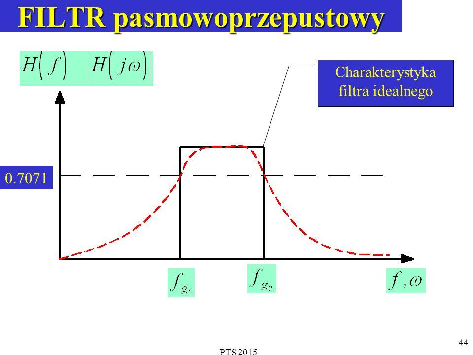 PTS 2015 44 FILTR pasmowoprzepustowy Charakterystyka filtra idealnego 0.7071