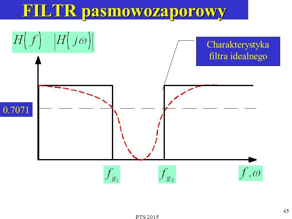 PTS 2015 45 FILTR pasmowozaporowy Charakterystyka filtra idealnego 0.7071