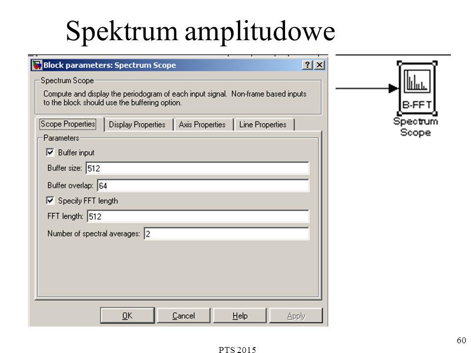 PTS 2015 60 Spektrum amplitudowe