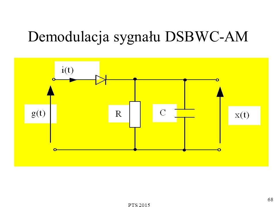 PTS 2015 68 Demodulacja sygnału DSBWC-AM